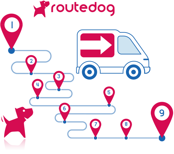 Coda Commerce   Software for Courier & Logistics